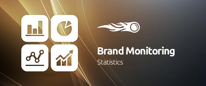 SEMrush: Brand Monitoring: Discover More! image 1