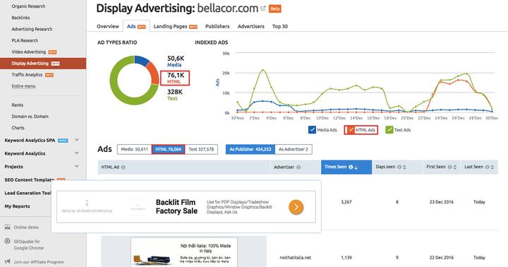 SEMrush: Display Advertising: HTML Report image 2